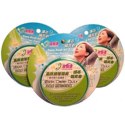 ☆[罩鼻康Nosecomm]濾芯特惠組(無鼻罩)--高效清新薄荷--S/S+ 適用(3盒-33對濾芯)