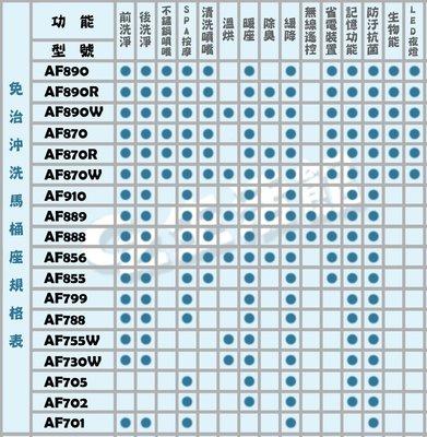"""[GZ生活館]  HCG和成  AF830 方形 取代 AF799  """" 自取含稅附發票7400 """" 保固一年"""