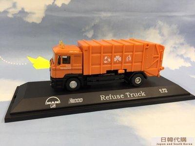 日韓代購~1:72JOYCITY 俊基 Refuse Truck 垃圾車 合金車模型