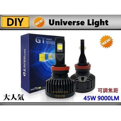 【六號生活館】GT 9000LM 解碼 LED 大燈 H4/HS1/H17/H7/H11/H16/9006/9012 勁戰 雷霆 頭燈