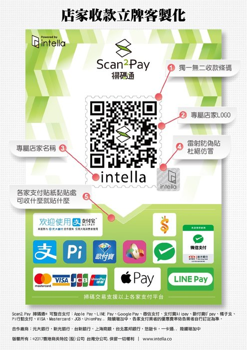QRCALL 多元電子支付 設定費3000元 QR Code 月租500元 電子票證(悠遊卡) 月租300元