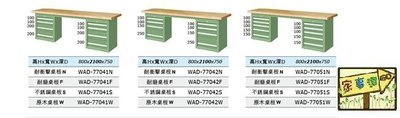 [家事達]台灣 TANKO-WAD-77051N 雙櫃型重量型工作桌-耐衝擊桌板 特價