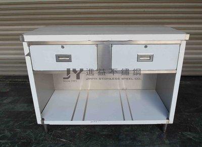 雙抽屜不鏽鋼桌 工作桌 工作台 白鐵 不銹鋼 無塵室  醫院 客製化 訂製