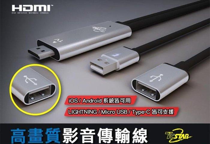免運!高畫質影音傳輸線HDMI,拆封價500元,可面交~