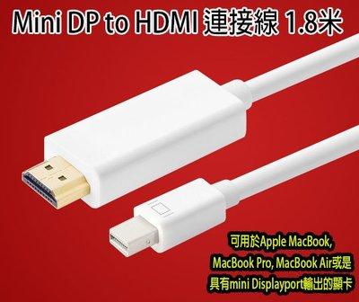 【傻瓜批發】Mini DP 轉 HDM...