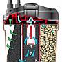 魚樂世界水族專賣店# 義大利製 伊登 外置圓桶過濾器 EDEN 511 600L/H 原廠保固三年