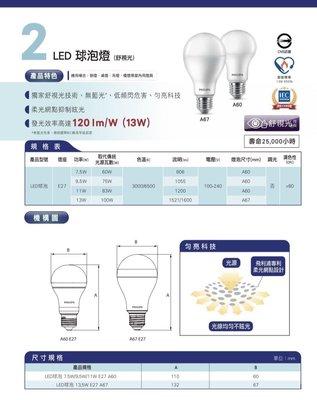 家家亮~飛利浦 LED 舒視光 燈泡 13W 取代 螺旋燈泡 27W 白光 黃光 110V 220V PHILIPS 台北市