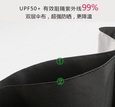 雨傘banana小黑傘雙層遮陽防曬防紫外線黑膠太陽傘女晴雨傘兩用upf50+(規格不同價格不同)