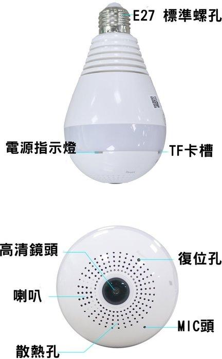 燈泡3608型 監視器,全景鏡頭 360度 無死角 多視角 百萬像素 1080P 可插卡TF64G, 老人 看店 看家
