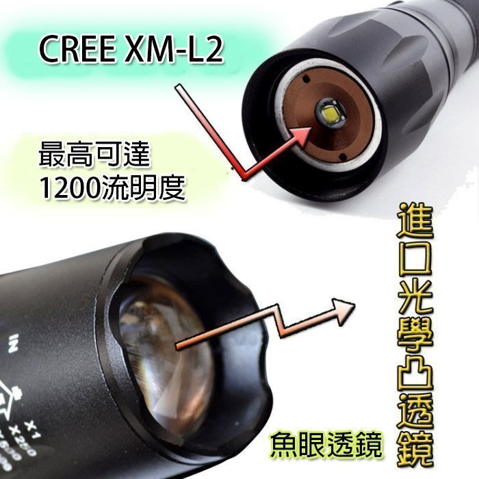 柚柚的店【27024】美國CREE XM-L2強光魚眼變焦手電筒 頭燈 贈送全配(直充+充電鋰電池)