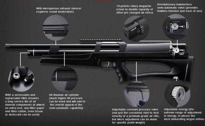 Speed千速(^_^)最新到台~玩家店家一致推薦!!HUBEN K1 V2(虎噴二代)半自動17發6.35mm氣槍