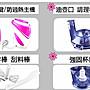 大吉)2件以上免運)保固1年)勳風HF-C558 好幫手料理機/果菜食物調理機/果汁機/食物攪拌機/研磨機/磨粉機