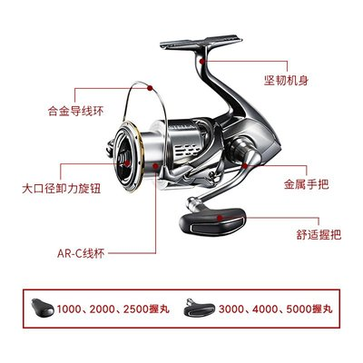 魚輪SHIMANO 18款 STELLA 禧瑪諾斯泰拉 2500SHG紡車輪 路亞漁輪 線杯