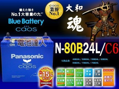 【電池達人】80B24L 日本國際牌 汽車電池 SWIFT SOLIO JIMNY SENTRA TIIDA MARCH