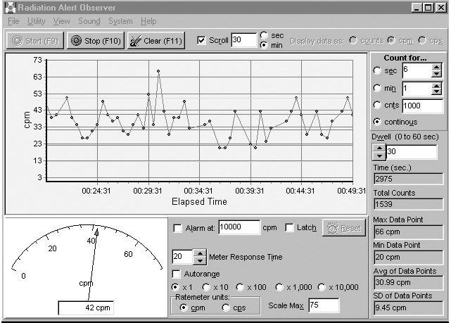 Data Logging Software Kit for Inspector 輻射偵測器