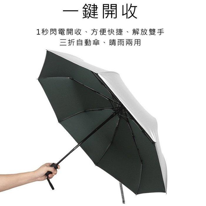 鈦銀膠全自動三折傘  鈦膠全自動雨傘/遮陽傘/自動傘 一鍵操作、鈦膠塗層,輕鬆隔離紫外線 十骨傘架大面積晴雨傘