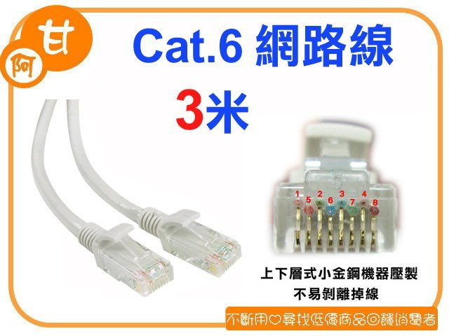 阿甘柑仔店(店面-現貨)~全新 Cat.6 3米 網路線 RJ45 8P8C 網路接頭一體壓製成型 ~台中逢甲380