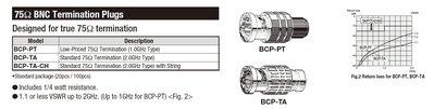 全新 日本製 高品質專業級 CANARE BCP-TA 75歐姆 BNC終端堵頭 Termination Plugs