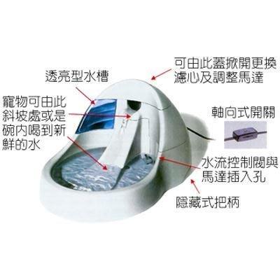 【🐱🐶培菓寵物48H出貨🐰🐹】美國寶萊Petmate 寵物電動飲水機*大專用濾心下單(1包3片) 特價209元