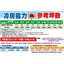 ❆歡樂空調❆SANLUX三洋冷氣/SAC-28V7/SAE-28V7/冷專變頻精品型