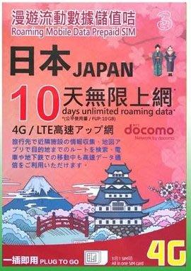 10GB/10天 2020/12/31  DOCOMO  日本 sim卡 日本上網卡 大阪 東京 高速4g上網 日本網卡