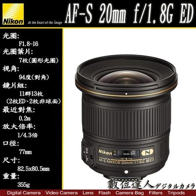 【數位達人】平輸 Nikon AF-S 20mm F1.8 G ED / Nikon 20mm F1.8 G /3