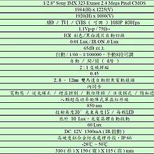 全方位安全科技館~ 1/2.8 SONY IMX 323 1080P 電動變焦防護罩紅外線攝影機 2.8 ~12mm