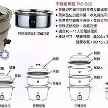 三重電器《大同蒸籠》大同不鏽鋼蒸籠 TAC-S02  (適用大同10人份、11人份電鍋)