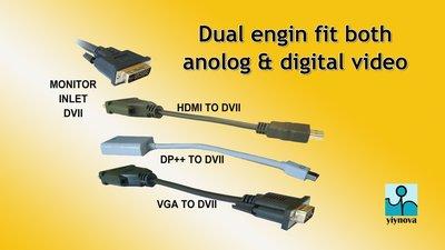 鈺奇科技YIYNOVA 繪圖螢幕MiniDisplay及HDMI及DVII三種轉接器