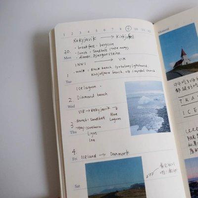 本子事多~【小林幾】maison promenade 手帳照片貼紙和紙冰島旅行Iceland