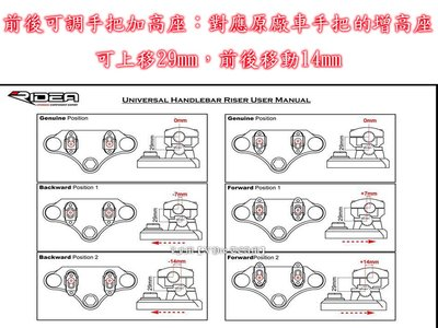 【LFM】RIDEA 車手加高座 可調式 把手增高座 FORCE SMAX BWSR MSX TNT135 BWS T2