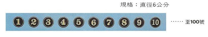 號碼牌 1~100 數字  黑底金字 燙金號 貼牌 標誌牌 號碼貼牌 餐飲(可以自選)請在備註 註明