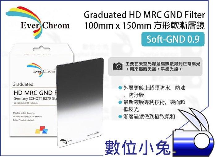 數位小兔【EverChrom Soft GND 0.9 軟式方形漸層鏡】贈磁鐵框 送完為止 ND8 100x150mm