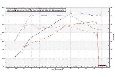 【樂駒】ESS Tuning T-700 Performance 行車電腦 BMW F1X M5 M6 性能 強化 改裝