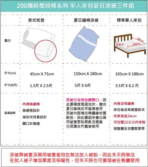 【OLIVIA 】DR710 萬花筒 單人床包夏日涼被三件組  清新鄉村風  100%台灣製
