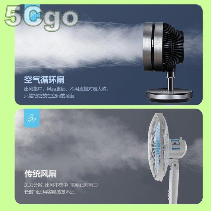 5Cgo【權宇】格力空氣循環扇FSTZ-20X60Bg3電風扇落地扇立體靜音DC直流變頻渦輪720度對流扇+遙控器含稅
