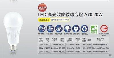附發票 亮博士 20W E27 含稅附發票【高亮度LED 20W球泡】LED燈泡 自然光 保固一年