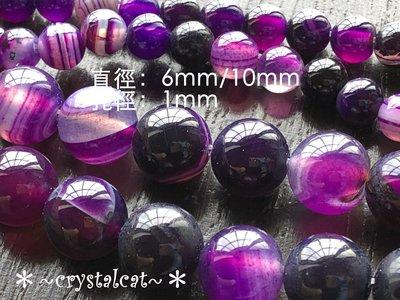 *~水晶貓~全場批發價~*瑪瑙條紋石圓珠串珠材料(紫紅)6mm,單顆