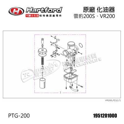 YC騎士生活_哈特佛原廠 化油器 雲豹 200S、VR 200 越野車 PTG-200 化油器組 1951201000
