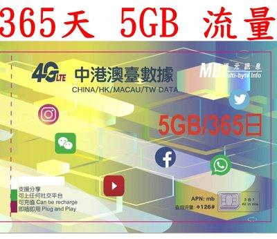 【杰元生活館】365日5GB流量中國大陸、香港、澳門、台灣上網卡大中華(附卡針及收納盒)