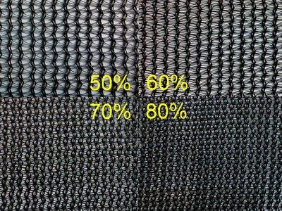 【PhoneHouse】PE針織遮光網客訂尺寸下標區/針織網/百吉網/遮陽隔熱用