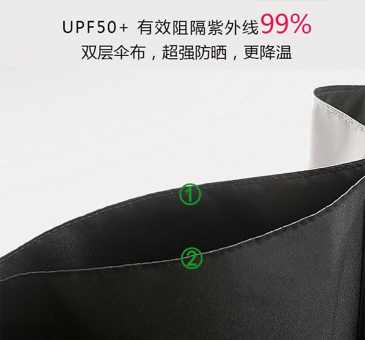 banana小黑傘雙層遮陽防曬防紫外線黑膠太陽傘女晴雨傘兩用upf50+