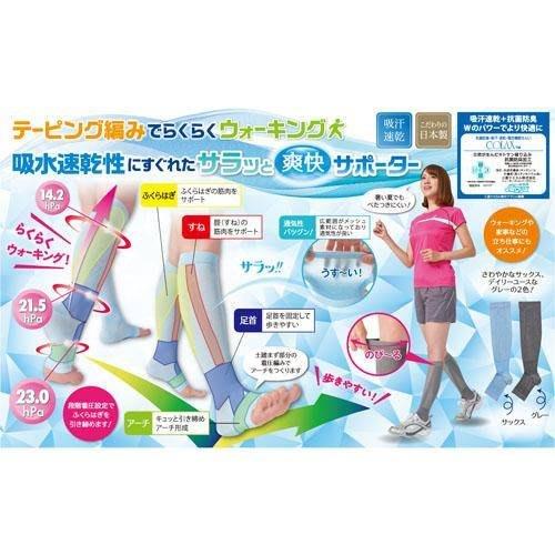 日本製~夏季 戶外 運動 久站必備 吸水速乾 露指 壓力襪(共2款)