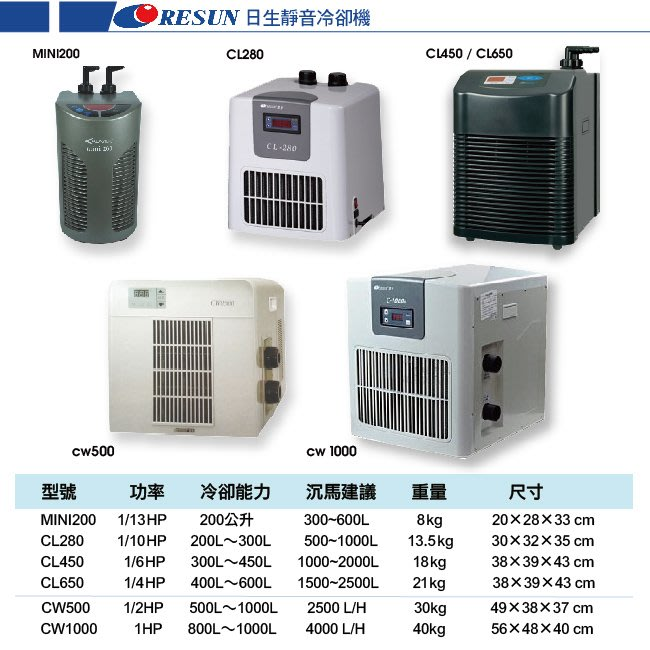 魚樂世界水族專賣店# 日生 RESUN CW1000-2 1HP 220V冷卻機 適合水量4000L以下 原廠一年保固