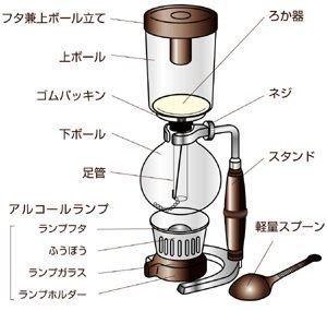 ~附發票~【城市咖啡廣場】 HARIO...