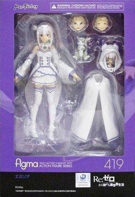 日本正版 Max Factory figma Re:從零開始的異世界生活 愛蜜莉雅 可動 模型 公仔 日本代購