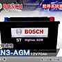 全動力- BOSCH 博世 歐規電池 起停系統 AGM ...