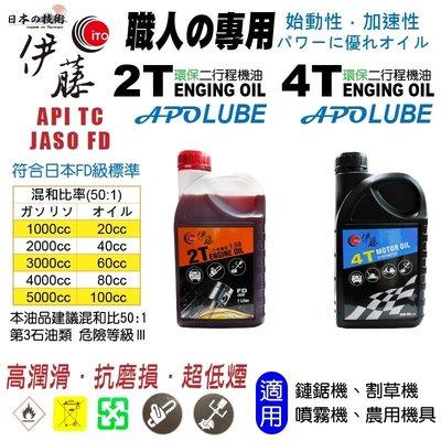 附發票(東北五金)正日本伊藤 高階二行程機油 (1:50) 2型程機油 潤滑度極高 延長機子壽命!