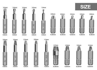反牙反絲高速鋼工具套裝 22件套斷絲螺絲取出器 破損螺釘取出器