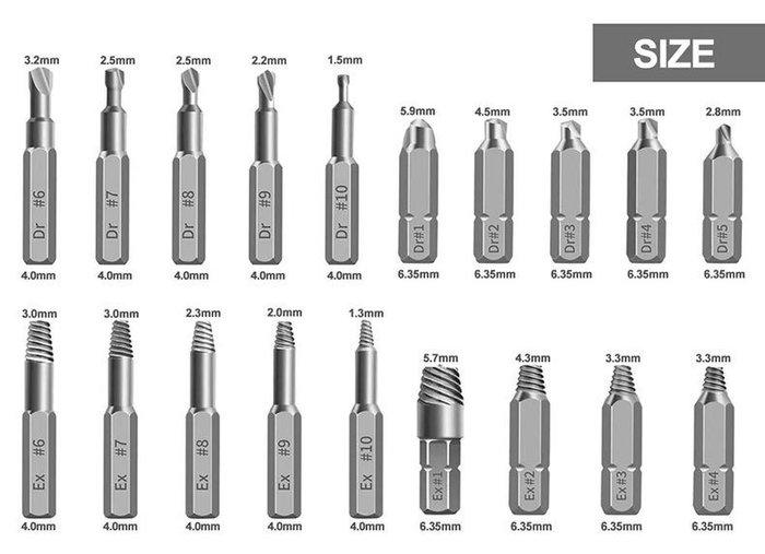 22件套斷絲螺絲取出器 反牙反絲高速鋼工具套裝 破損螺釘取出器